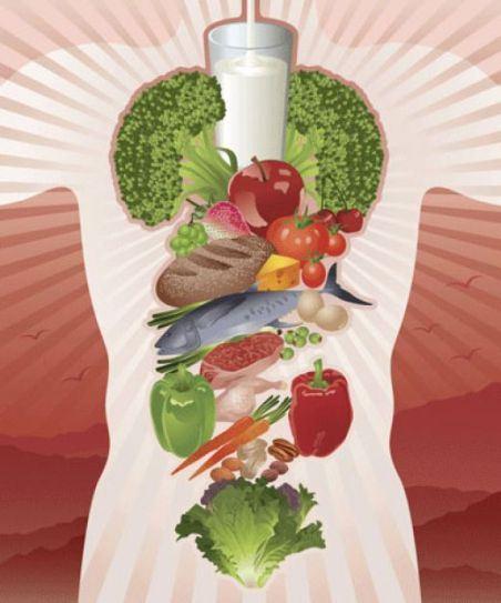 Ешьте простую и здоровую пищу