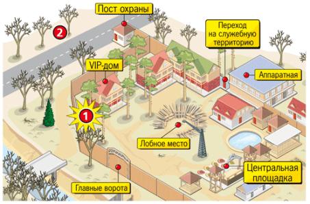 На картинке обозначены места на территории Дома-2, где были найдены два рюкзака