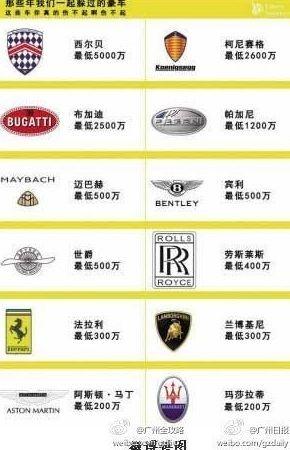 Автомобили из японии Марки дорогих автомобилей Самые дорогие машины