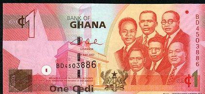 Молодая валюта