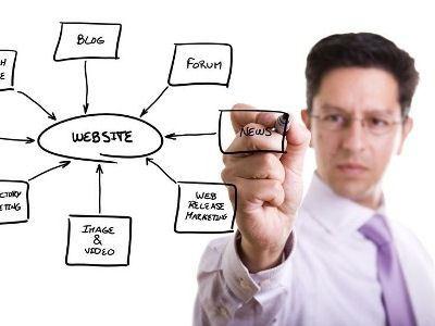 Любая компания должна иметь свой сайт в Интернете