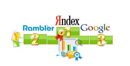 О продвижении в поисковых системах мечтает каждый разработчик проекта