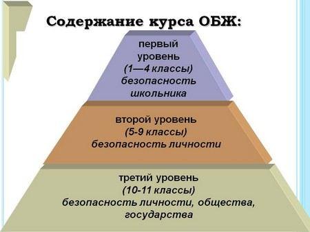 В России разработан и утвержден проект обучения школьников противодействию терроризму и экстремизму.