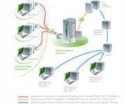 Схема электронного декларирование через интернет.