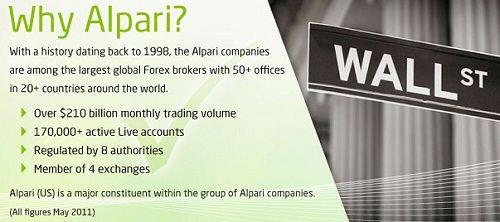 Почему Alpari?