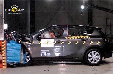 Крэш-тест Mazda CX-5