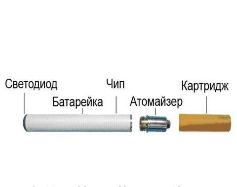Электронная сигарета как есть