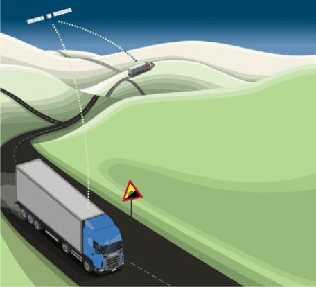 Особенности рельефа местности учитываются при помощи системы GPS-навигации