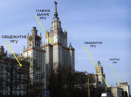 Главное здание МГУ, общежития МГУ и корпус «М»