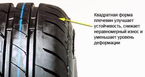 За устойчивость на дороге отвечает протектор
