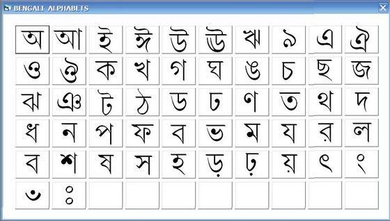 Бенгали входит в список самых распространенных языков