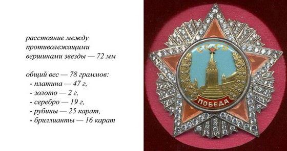 У ордена Победа почти 200 бриллиантов