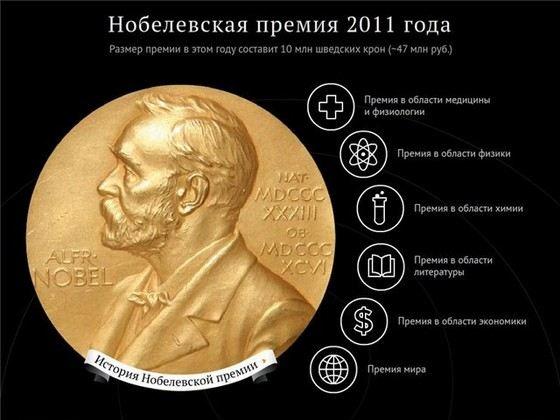 Нобелевская премия - самая престижная награда в мире
