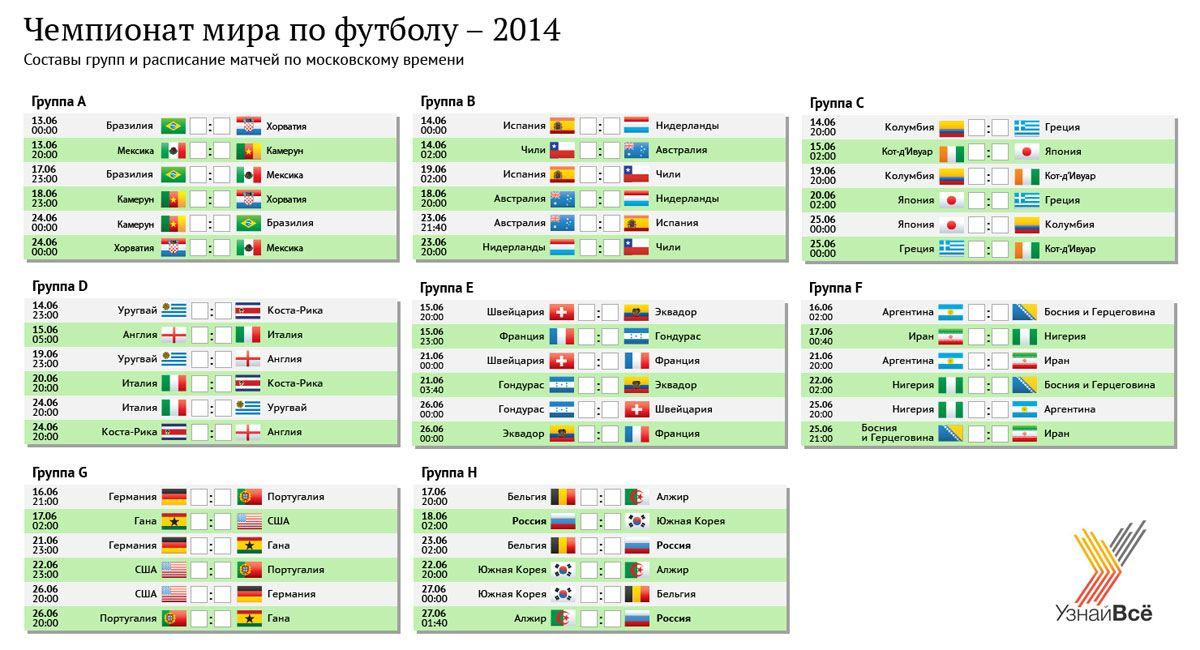 Описание b gt турнирная таблица football ua