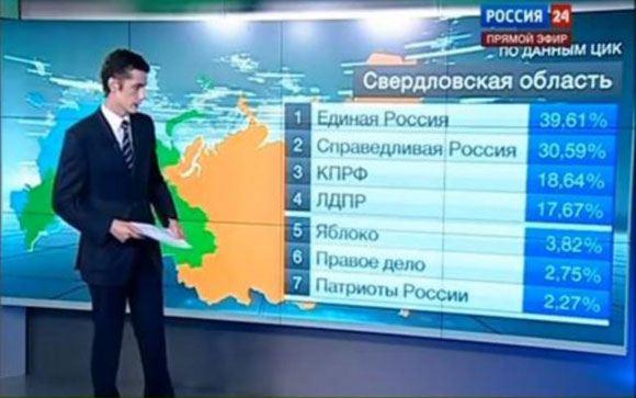 Владимир Чуров готов помогать другим странам в проведения выборов