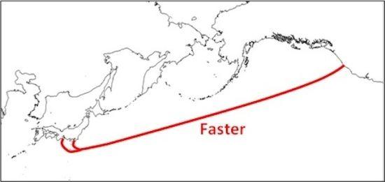 FASTER намного превысит нынешнюю скорость интернета в Европе и США