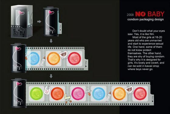 Condoms in film cassette