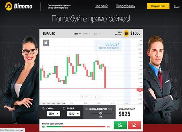 Переворот на рынке трейдинга: брокер Binomo представил обновленную платформу