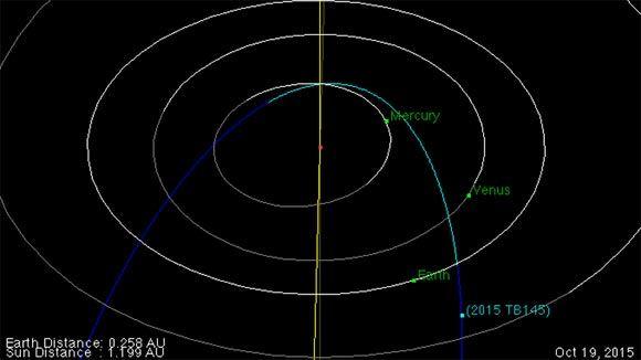 NASA: 31 октября рядом с Землей пройдет огромный астероид