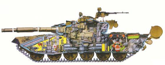 Танк Т-90 в разрезе