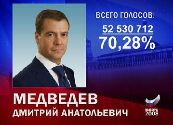 2 марта 2008 года: Дмитрий Медведев стал третьим президентом России