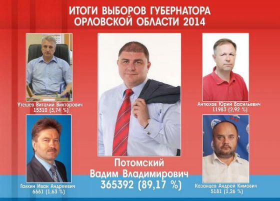 2014 год: Вадим Потомский победил на выборах губернатора Орловской области