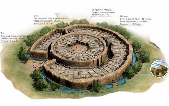 Благодаря хорошей сохранности памятника историки воссоздали модель поселения